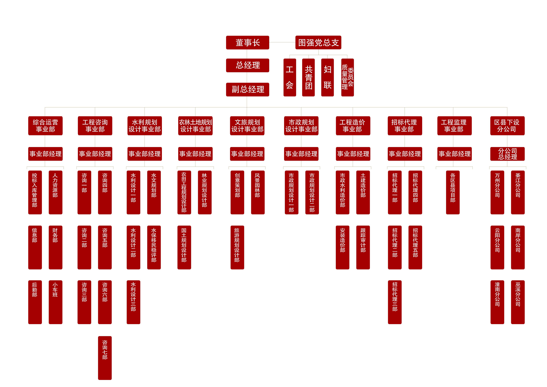 组织结构图.jpg